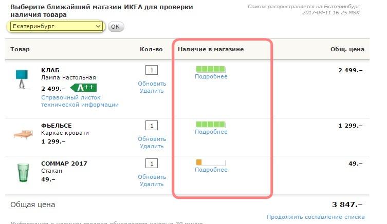 ИКЕА Курган: проверка наличия товара на складе в Екатеринбурге