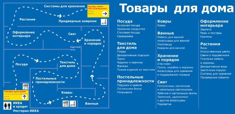 План магазина ИКЕА Самара: Товары для дома