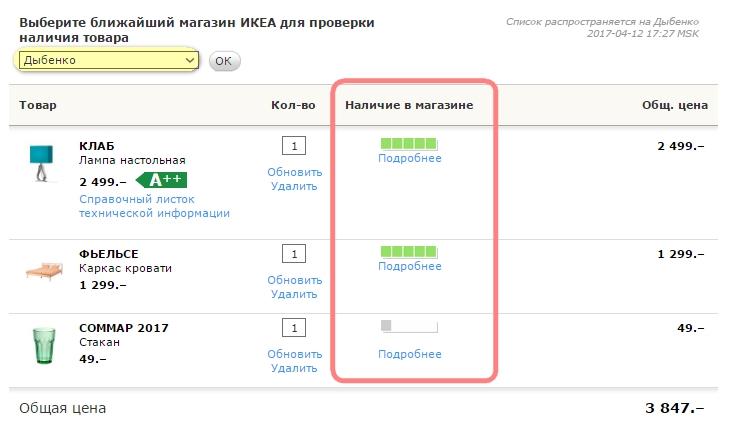 ИКЕА Великий Новгород: проверка наличия товара на складе в Питере