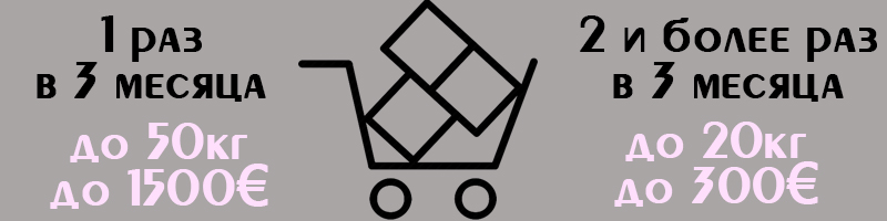 Нормы ввоза товаров в Беларусь